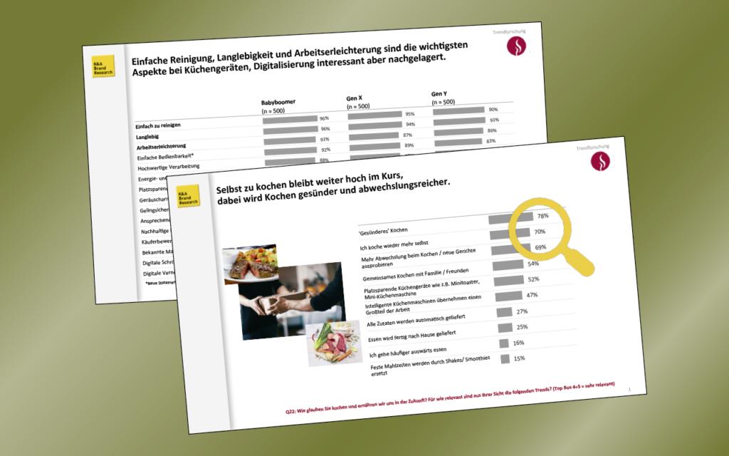 K&A Brand Research: Marktforschung